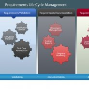 Business Process Modeling life Cycle