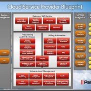 Service Provider business model