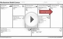 Business Model Canvas | The 9 Building Blocks Explained