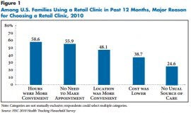 Why hire retail clinics- convenience